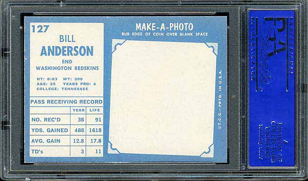 1961 Topps Anderson