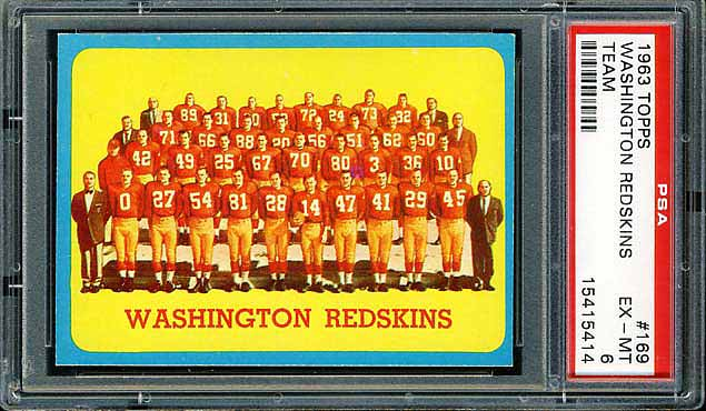 1963 Topps Washington Redskins