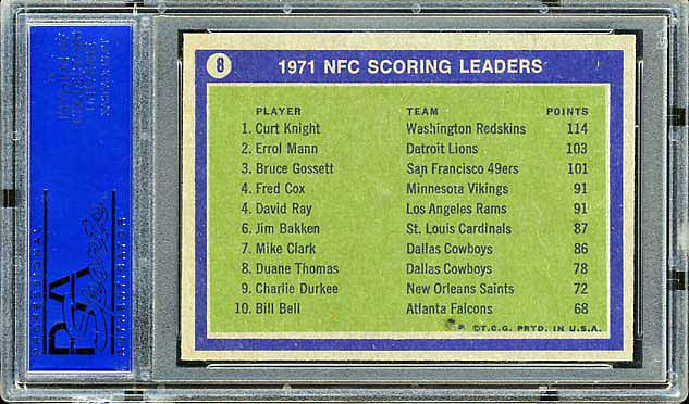 1972 Topps Leaders Scoring